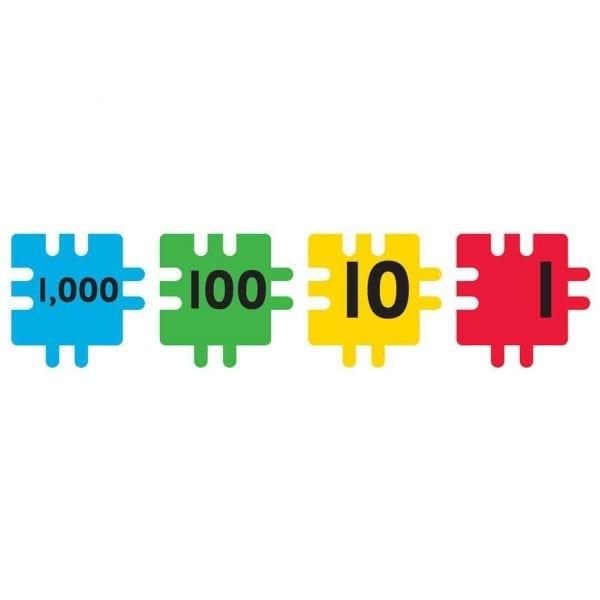Nexus Linking Squares Thousands/Hundreds/Tens/Units