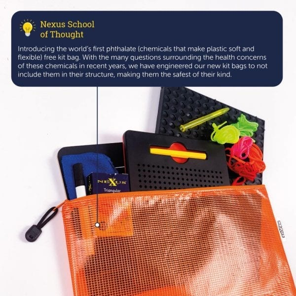 Lockdown Learning Catch-Up Kit 1 (Age 3-5)